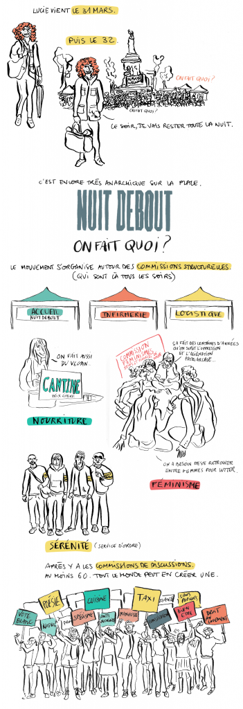 Nuit Debout, the place to be Lesjours.fr